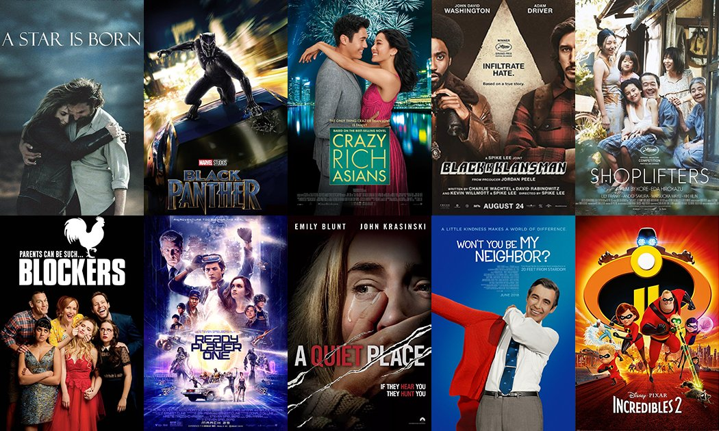 All Time List of Top Ten Best Hollywood Movies till 2020